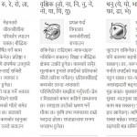 Daily Nepali Rashifal Check Today S Horoscope