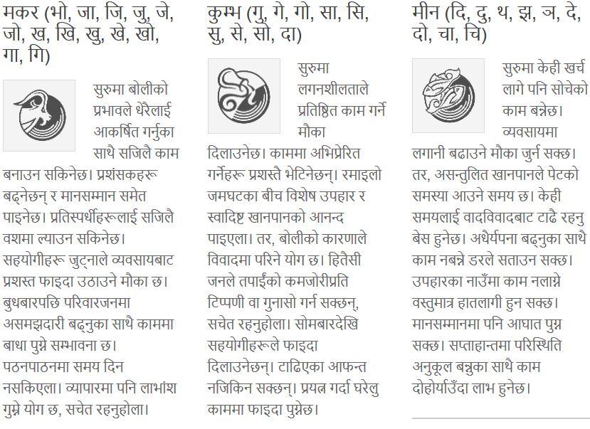 Nepali Horoscope/Aajako Rashifal in Nepali